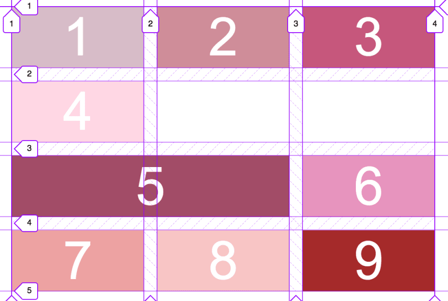CSS Grid using grid-column-start and grid-column-end