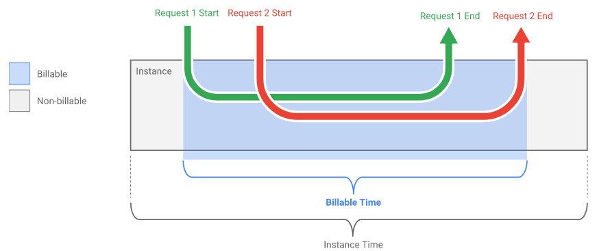 billable-time.png