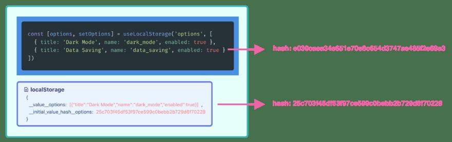 usePersistedState's automatic hash comparison