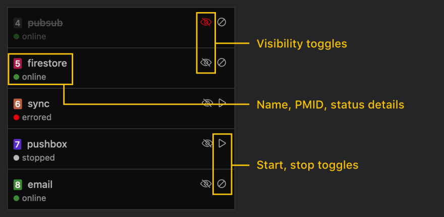 Demonstration of processes panel UI