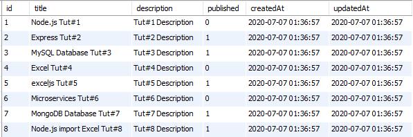 upload-read-excel-file-node-js-database-table