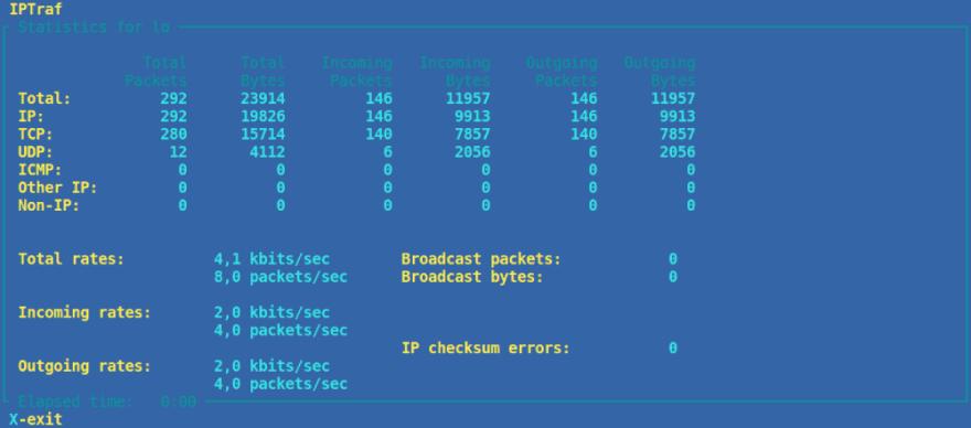 IPTraf – Real Time IP LAN Monitoring