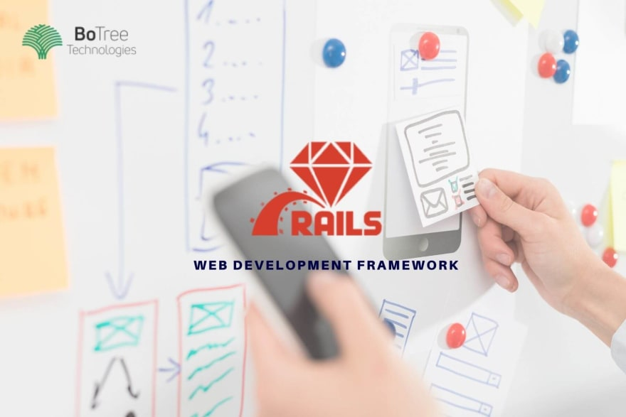 ruby on rails web development company