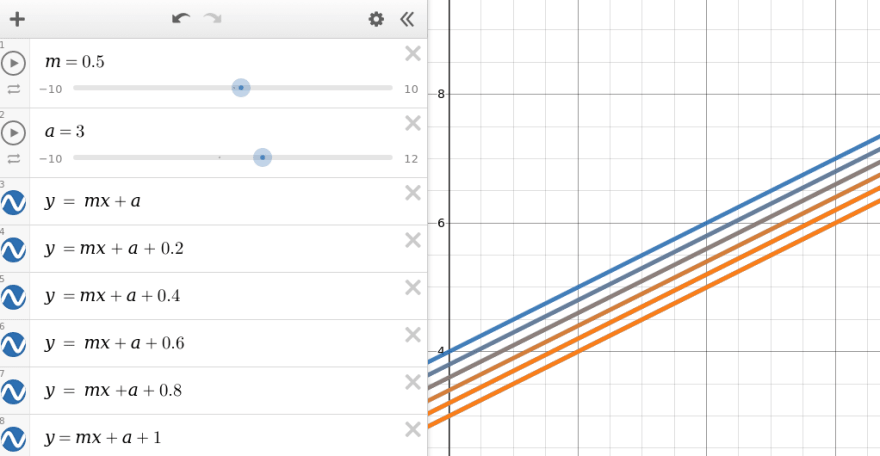 Desmos showing a linear gradient.