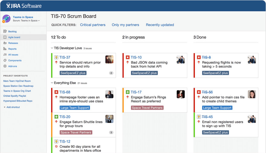 Atlassian JIRA dashboard