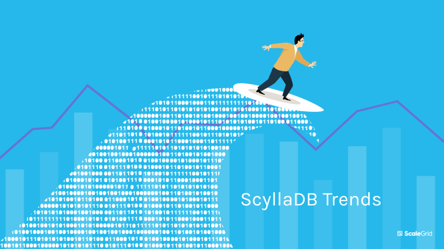 ScyllaDB Trends – How Users Deploy The Real-Time Big Data Database