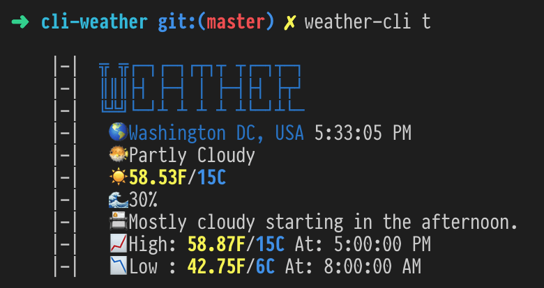Building Weather Forecast CLI tool Part 2 - DEV Community
