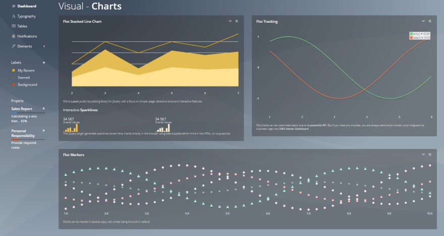 Django Dashboard Light Blue - Open-Source Web App.