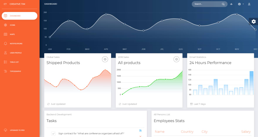 Admin Dashboard NowUI - Bootstrap4 Admin Panel UI Kit.