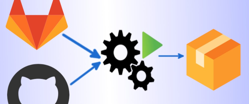 Cover image for Set up self-hosted CI/CD git pipelines with Platypush