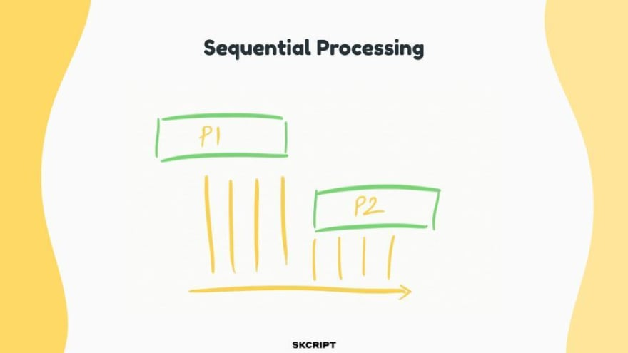 Sequential Processing