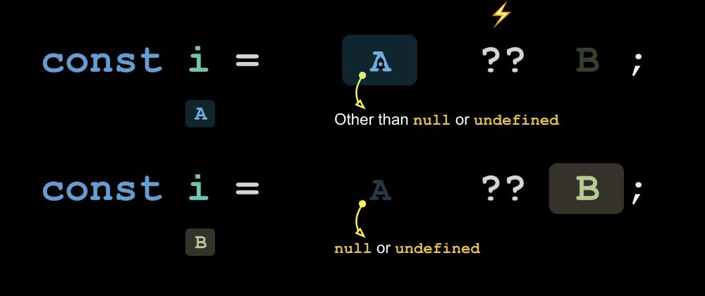 Cover image for 🐨🎤[GIF] Cheatsheet for Javascript Nullish Coalescing operator