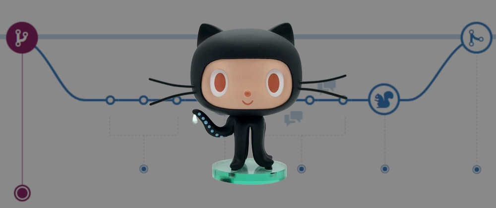 Cover image for Create a ✨special ✨ GitHub profile