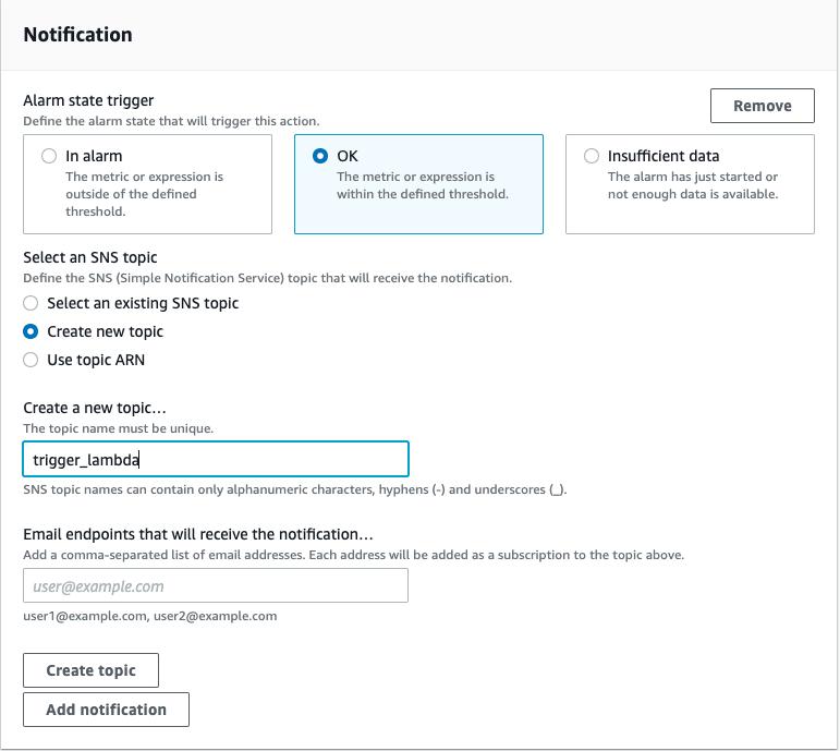 SNS Configuration