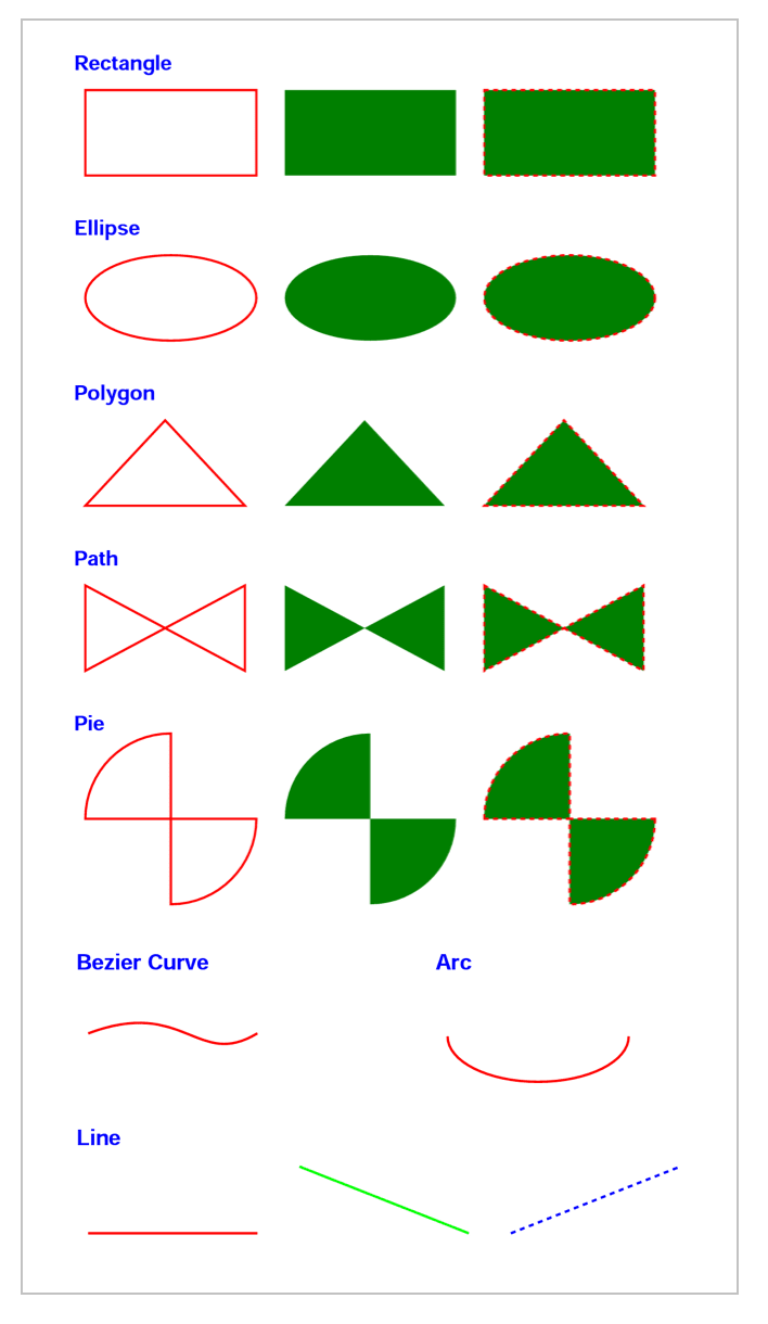 Different shapes added to a PDF document