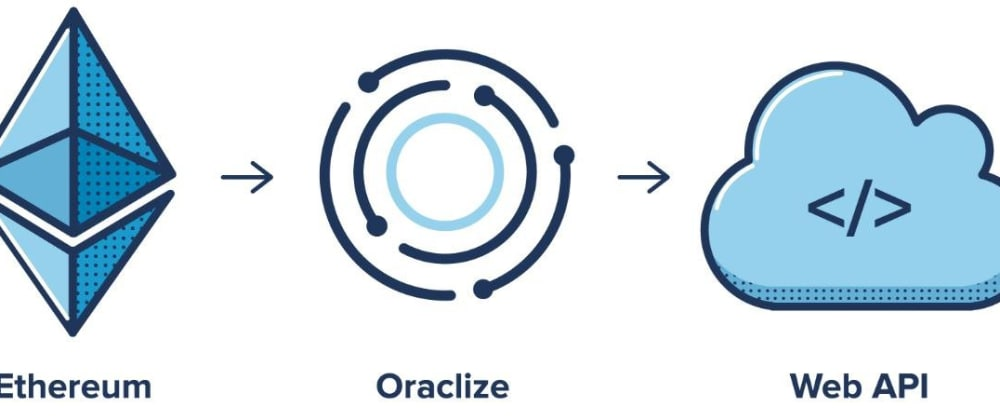 Cover image for Basic Ethereum Oracle example, including Oraclize, Truffle and Vue
