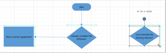 Flow Chart With Visual Cue Display
