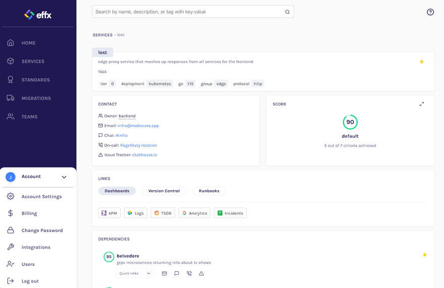 """""""A detailed service view in a microservice catalog"""""""