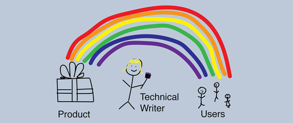 Cover image for I'm a Developer Educator now! 🥳