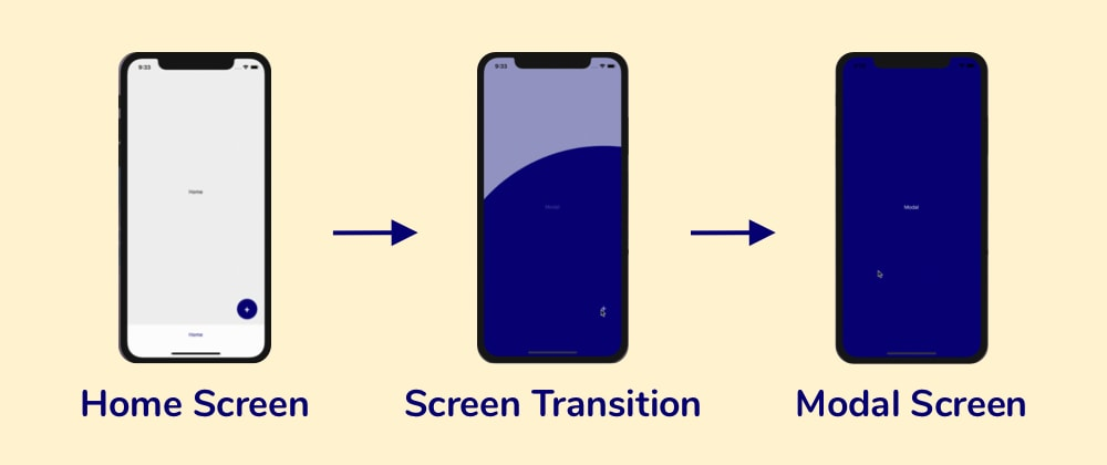 Cover image for RN Screen Transition: create a button that transforms into a screen