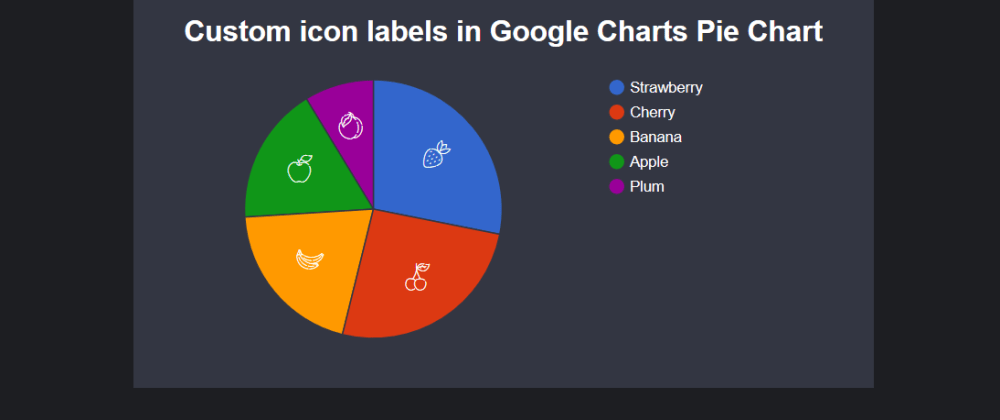 Cover image for Custom icon labels in Google Charts Pie Chart