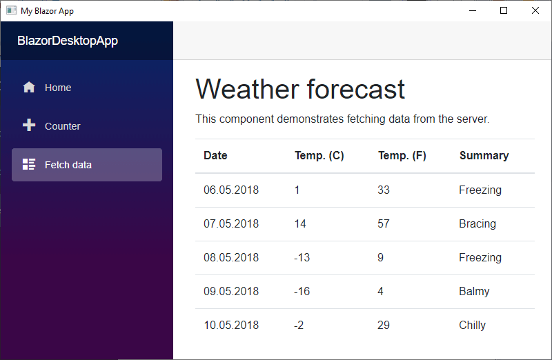 Blazor desktop application showing weather data
