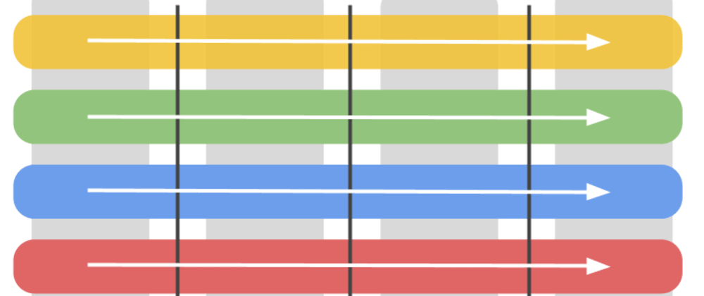 Cover image for A case against the MVI architecture pattern