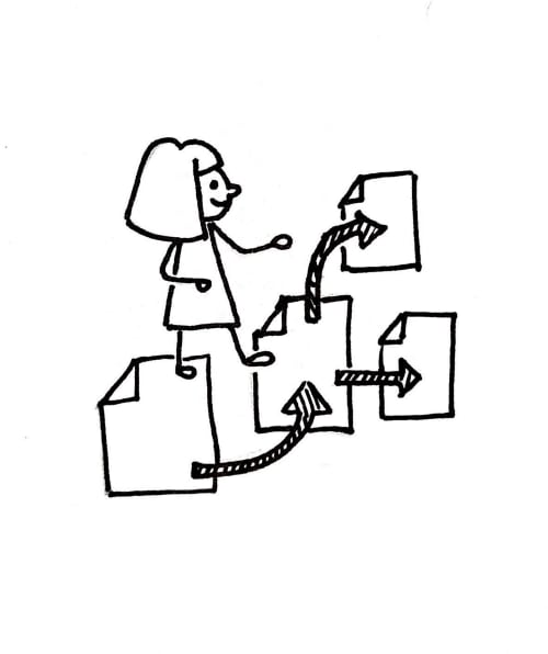 A black and white sketched style drawing of a stick figure girl with short hair walking across the image. Beneath her are four pages, one has an arrow leading to another, and that has two arrows each leading to one page.