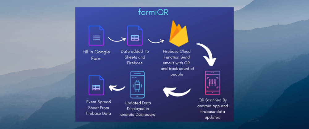Cover image for How to build formiQR - leverage google form with help of firebase cloud function to be a complete event management platform