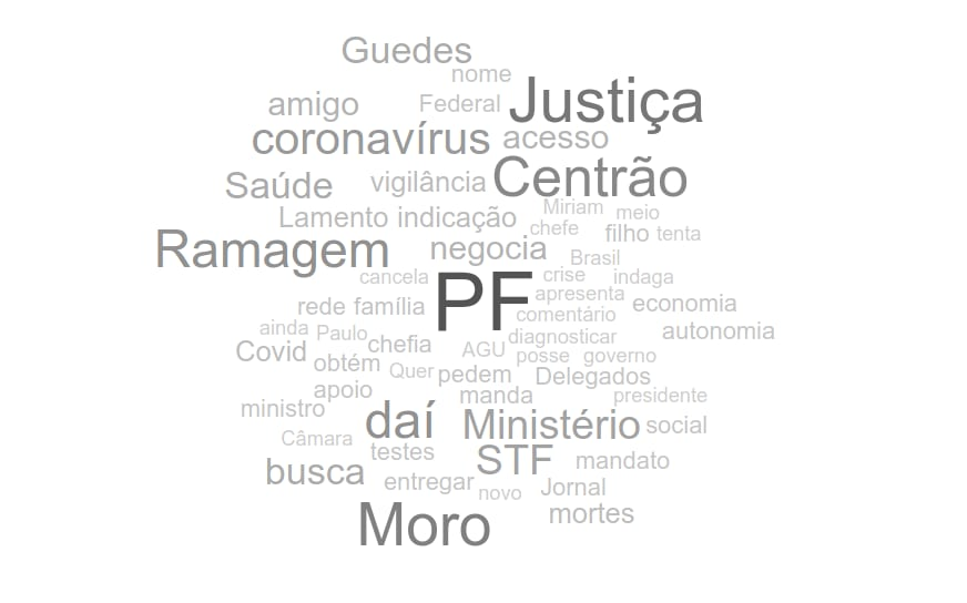 Word cloud with neutral headlines on G1