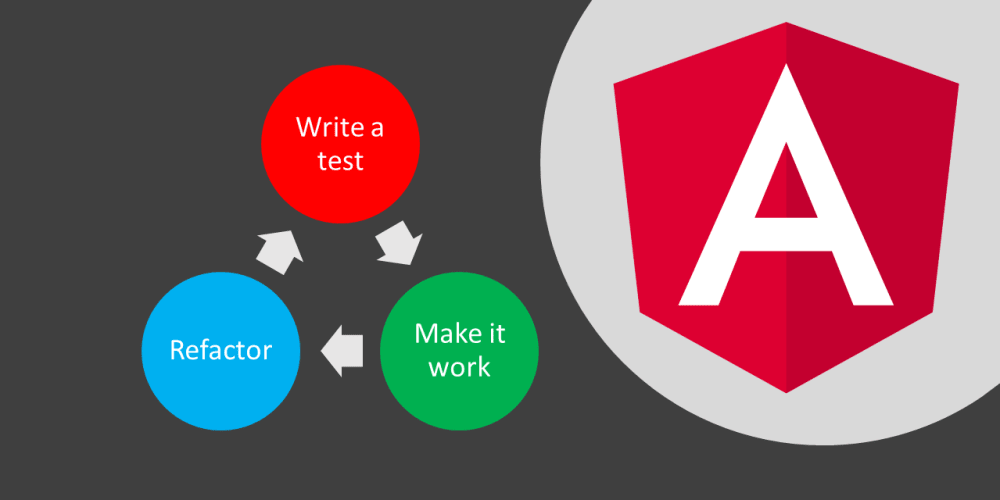 Tutorial: Developing an angular app driven by tests - DEV