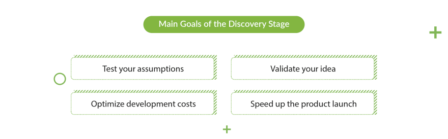discovery-stage-main-goals