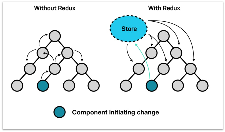 redux-store.png