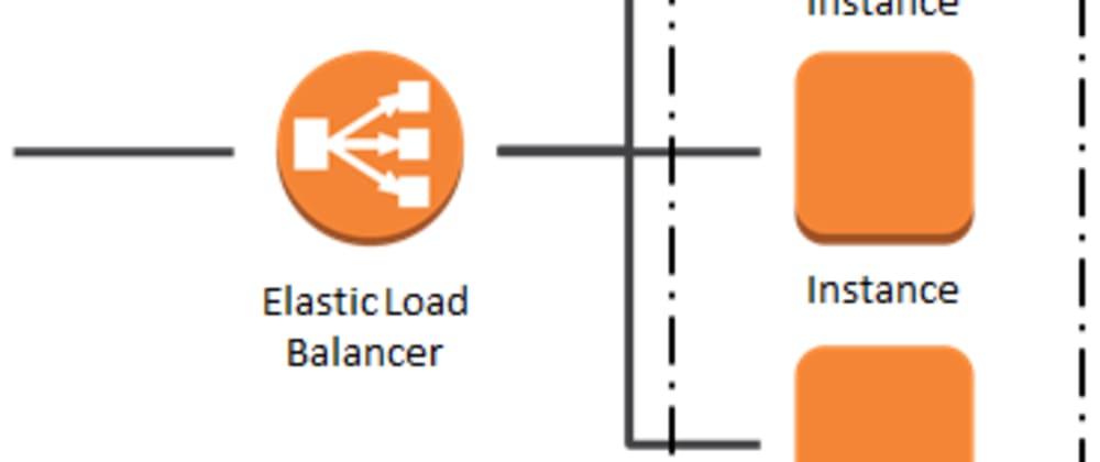 Cover image for Setup a load balancer on AWS (ELB) - Hands On