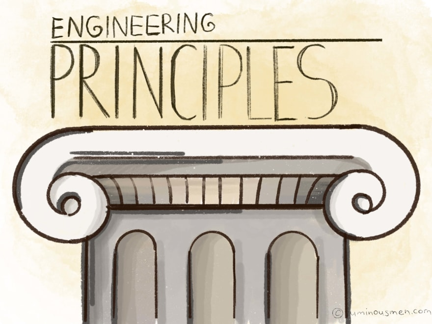 Best Software Engineering Principles