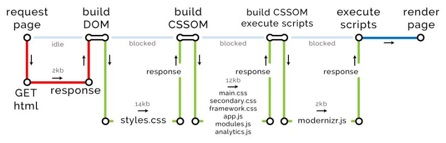 CRP diagram 4-4