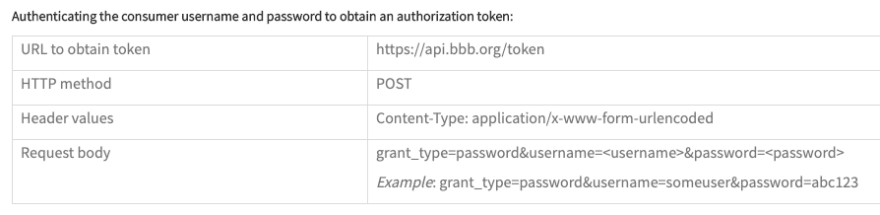 BBB API Instructions