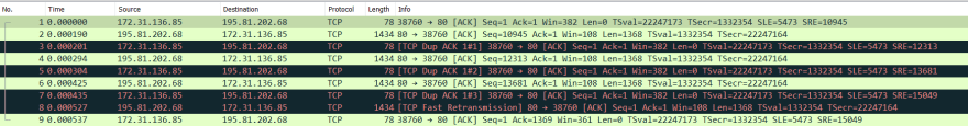 Duplicate ACKs in Wireshark