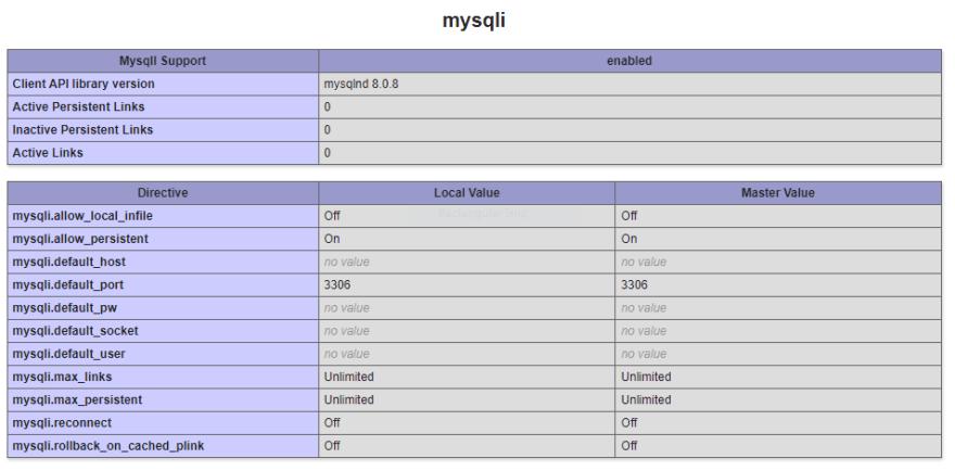 MySQLi Sucess
