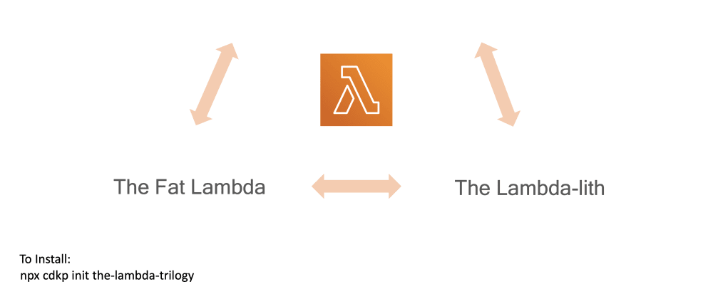 Cover image for Learn the 3 AWS Lambda states today (the single purpose function, the fat lambda and the lambda-lith).