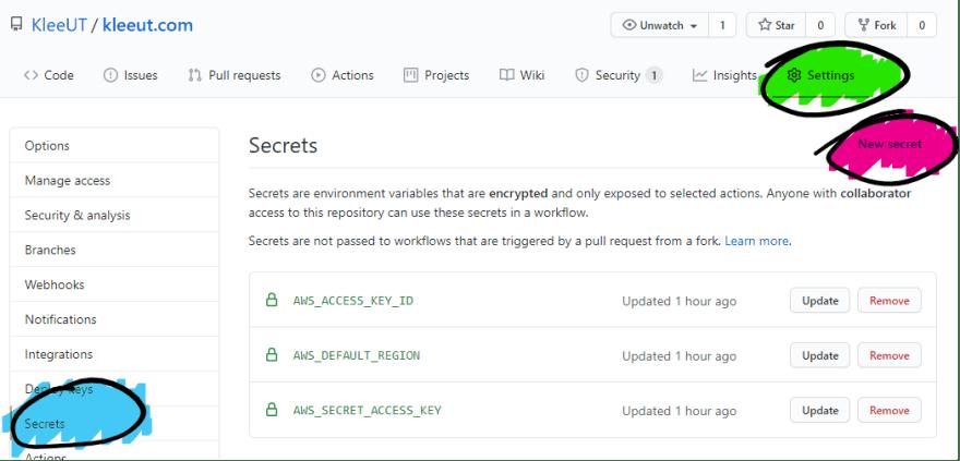 Github secrets configuration