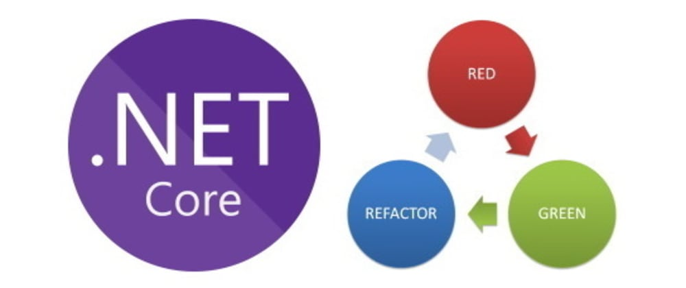 Cover image for From TDD to DDD: Building a .NET Core Web API - Part 2
