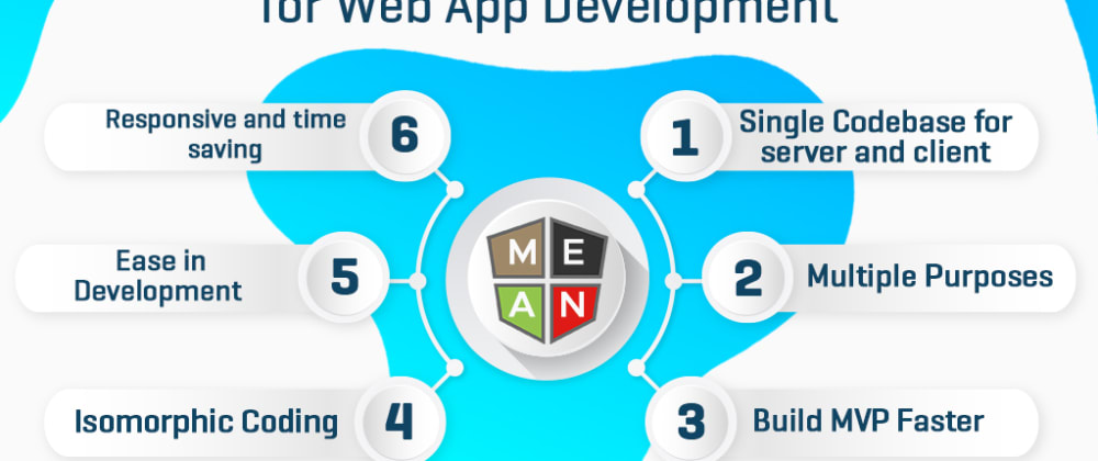 Cover image for Top6 Advantages of MEAN Stack for Web App Development