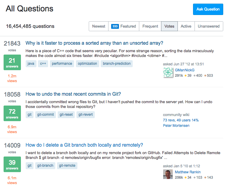 And the Second Top Voted Question on StackOverflow Is