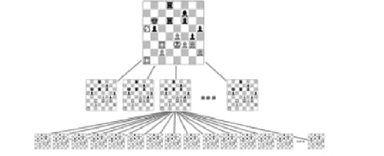 Chessboard Positions as Tree Nodes