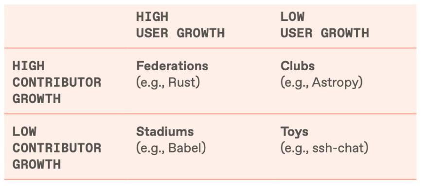 Ehgbal's framework