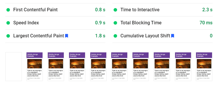 Google Insights screenshot showing LCP taking 1.8 seconds