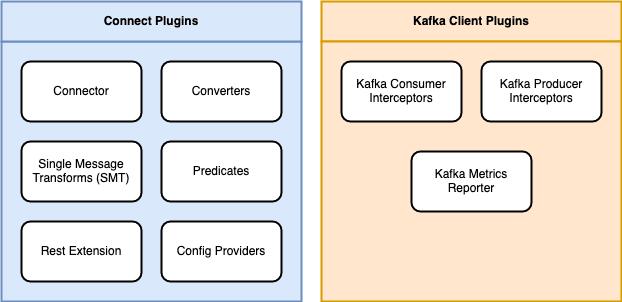 plugin types