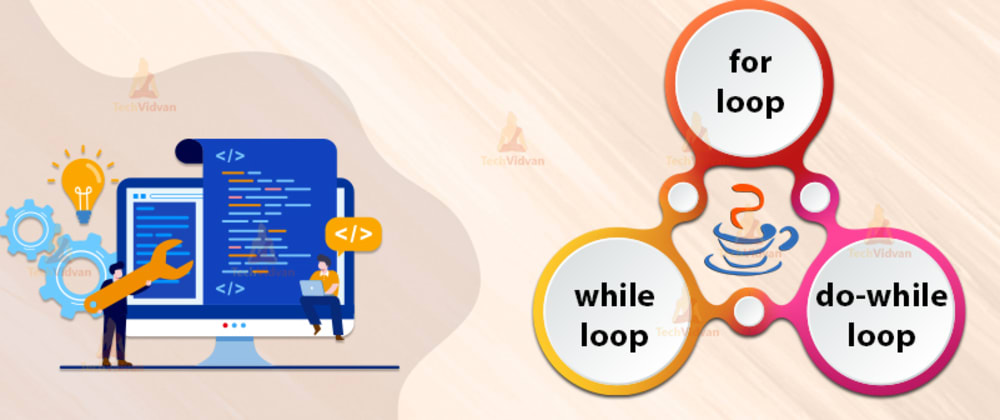 Cover image for Loops in Java