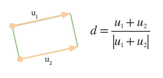 Bounding Box Direction Calculation